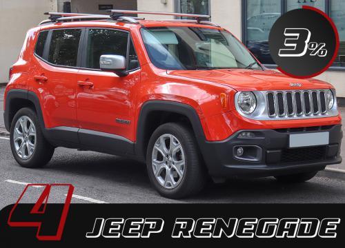 Appena fuori dalla zona medaglie, il secondo SUV più rubato di Italia: Jeep Renegade. Compatto e dalla guida fluida e piacevole il fuoristrada è, purtroppo, ben apprezzo anche dai ladri. Avranno anche loro buon gusto?
