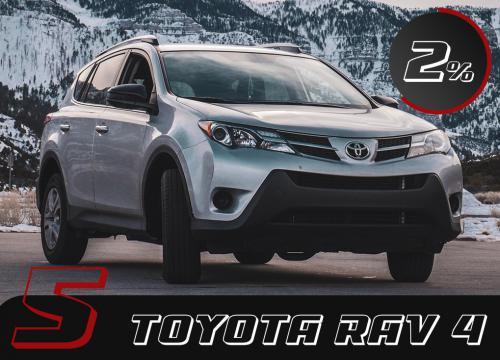 Un gigante della categoria: Toyota RAV 4. Il suo forte carattere di SUV efficiente ha stuzzicato la fantasia dei furfanti facendo arrivare questo big giapponese a metà classifica delle auto più rubate nel Bel Paese.
